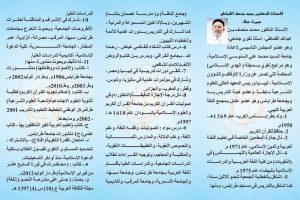 مجمع اللغة العربية الليبي (7)